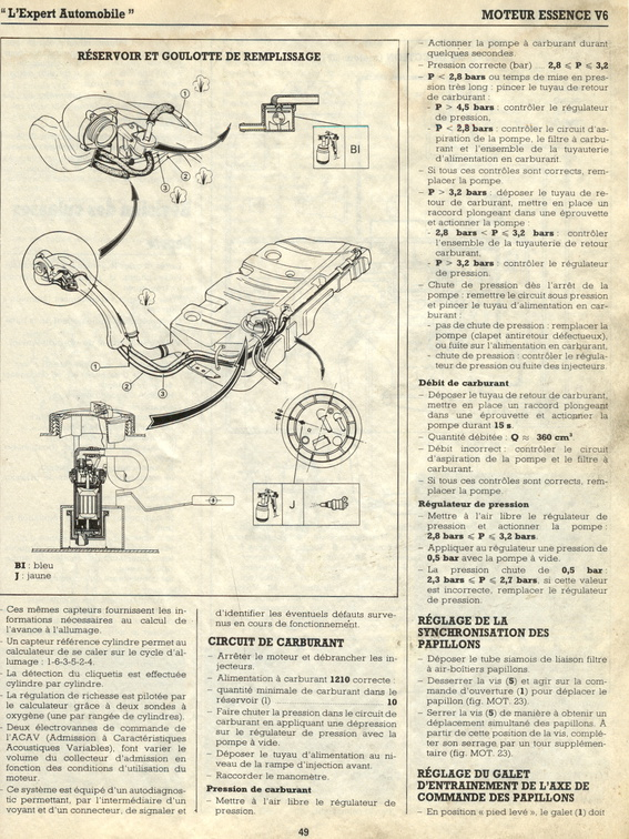 File  Citroen Xm V6 Wiring Diagram